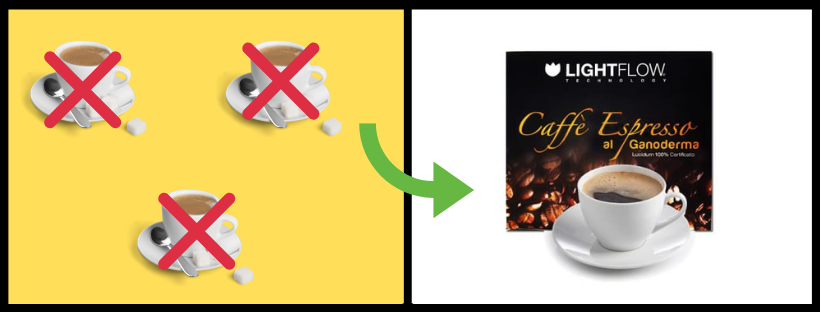 caffè Lightflow con ganoderma