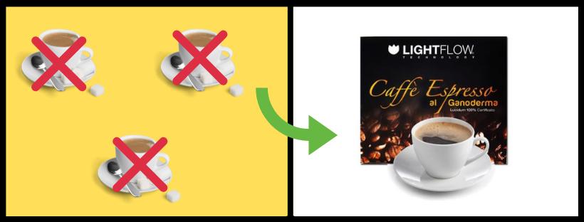 caffè Lightflow con ganoderma